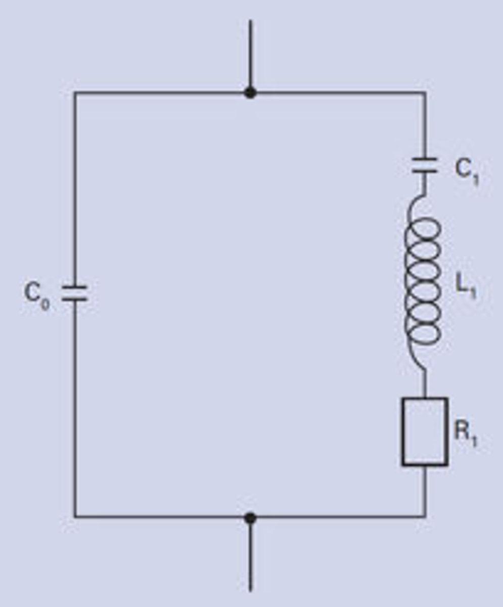 How is Pi used in the electrical field?